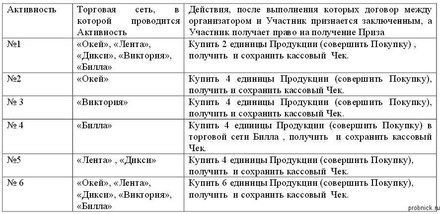 domik_v_derevne_mart_2016_magaziny
