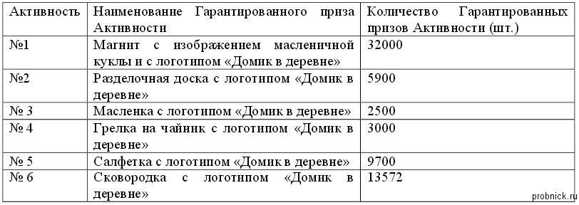 domik_v_derevne_mart_2016_prizy