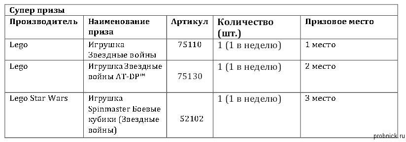 Zolotoy_petushok_superprizy